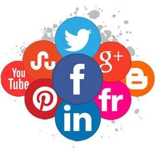 Most Popular Social Media Channels
